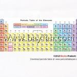 Periodic Table Pens